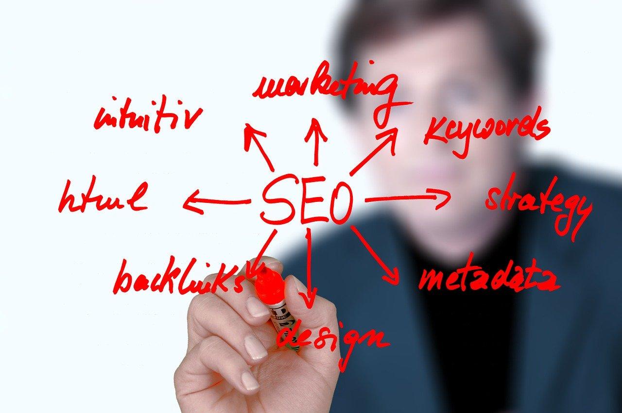 Le métier d'approvisionnement des sites web.